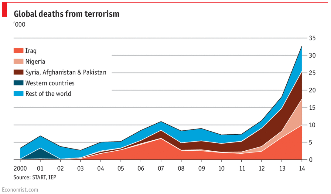 THE WAR ON TERROR: BUSINESS AS USUAL post image